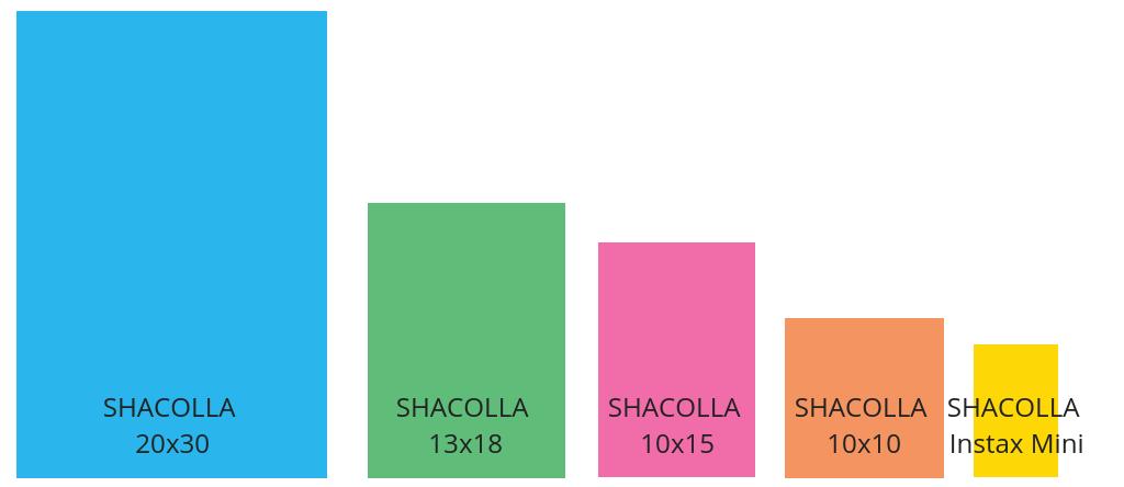 Shacolla in verschiedenen Größen